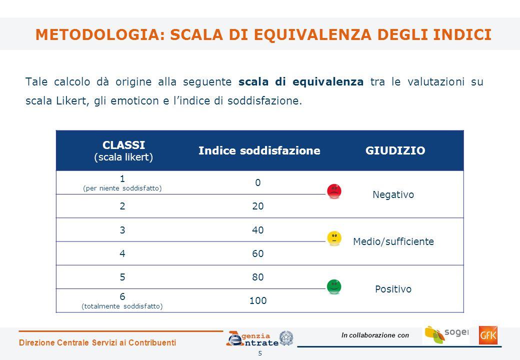 In collaborazione con Tale calcolo dà origine alla seguente scala di equivalenza tra le valutazioni su scala Likert, gli emoticon e l'indice di soddis