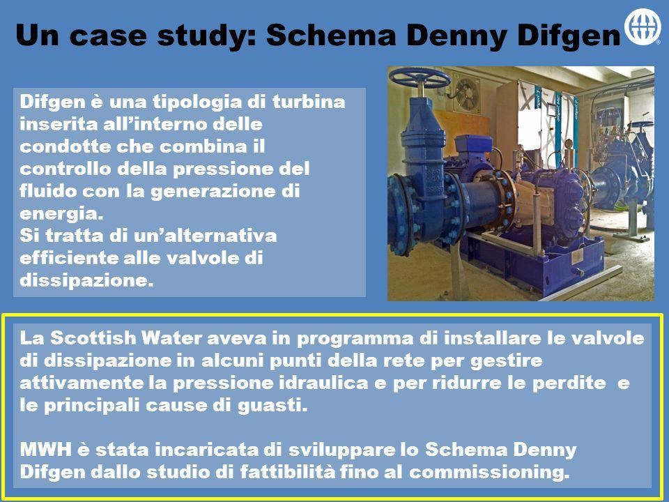 Un case study: Schema Denny Difgen Difgen è una tipologia di turbina inserita all'interno delle condotte che combina il controllo della pressione del