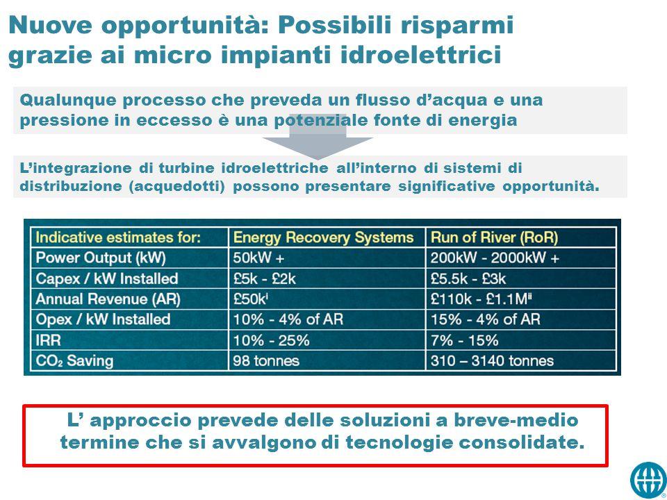 Nuove opportunità: Possibili risparmi grazie ai micro impianti idroelettrici L'integrazione di turbine idroelettriche all'interno di sistemi di distri