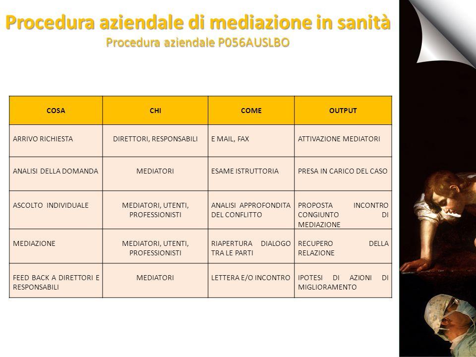 Dati di attività Dati di attività PERIODO (01.01.2012 – 31.12.2013)