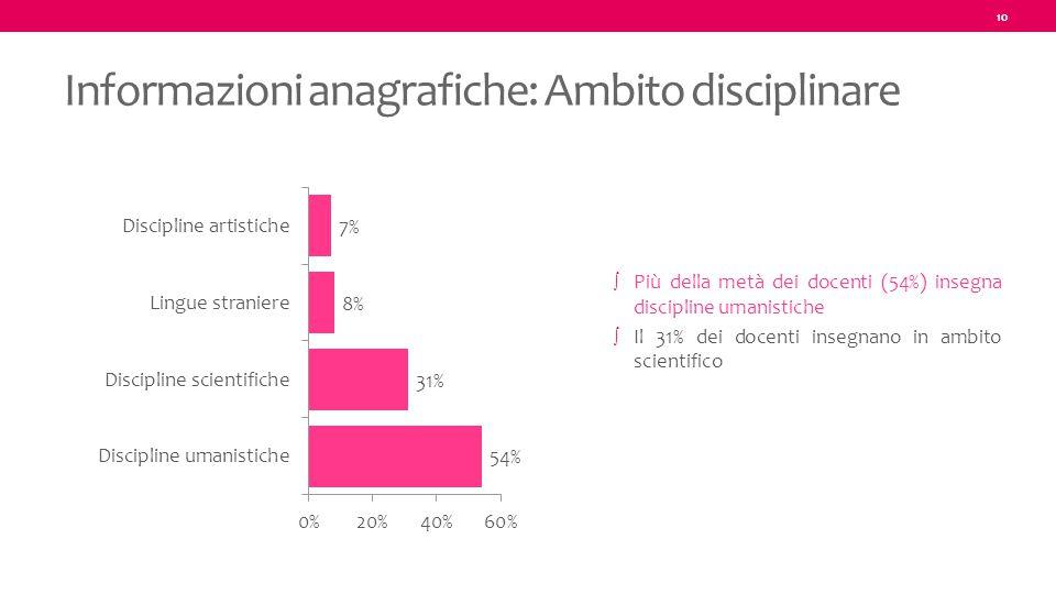 10 Informazioni anagrafiche: Ambito disciplinare ∫ Più della metà dei docenti (54%) insegna discipline umanistiche ∫ Il 31% dei docenti insegnano in a