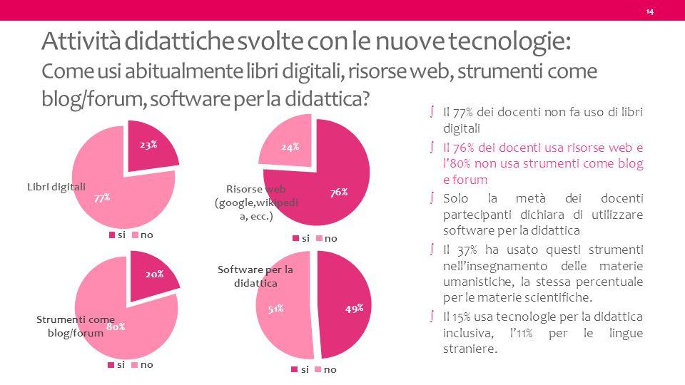 14 Attività didattiche svolte con le nuove tecnologie: Come usi abitualmente libri digitali, risorse web, strumenti come blog/forum, software per la d