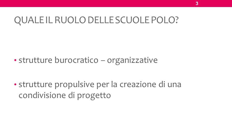 QUALE IL RUOLO DELLE SCUOLE POLO? strutture burocratico – organizzative strutture propulsive per la creazione di una condivisione di progetto 3