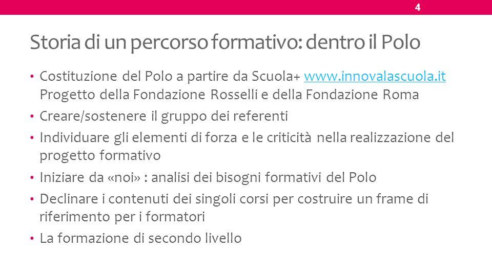 Storia di un percorso formativo: dentro il Polo Costituzione del Polo a partire da Scuola+ www.innovalascuola.it Progetto della Fondazione Rosselli e