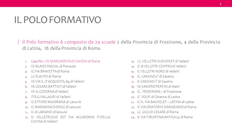 5 IL POLO FORMATIVO ∫ Il Polo formativo è composto da 24 scuole 2 della Provincia di Frosinone, 4 della Provincia di Latina, 18 della Provincia di Rom
