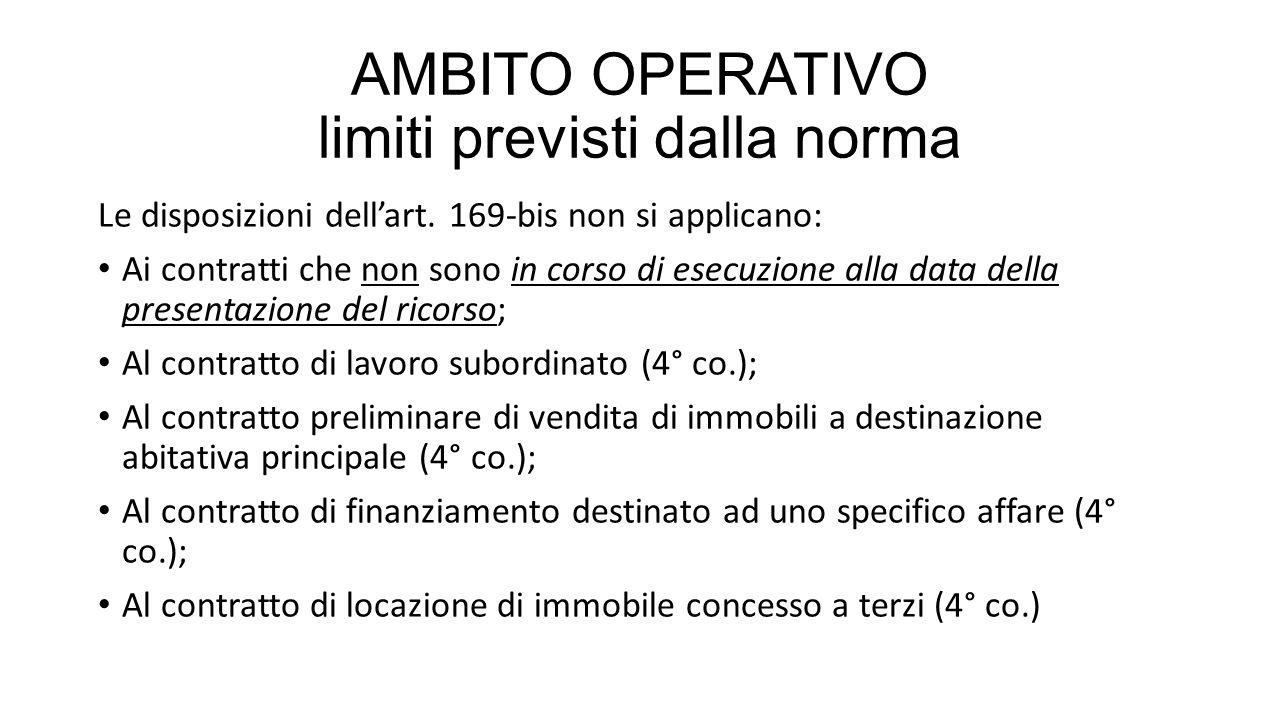 AMBITO OPERATIVO limiti previsti dalla norma Le disposizioni dell'art.