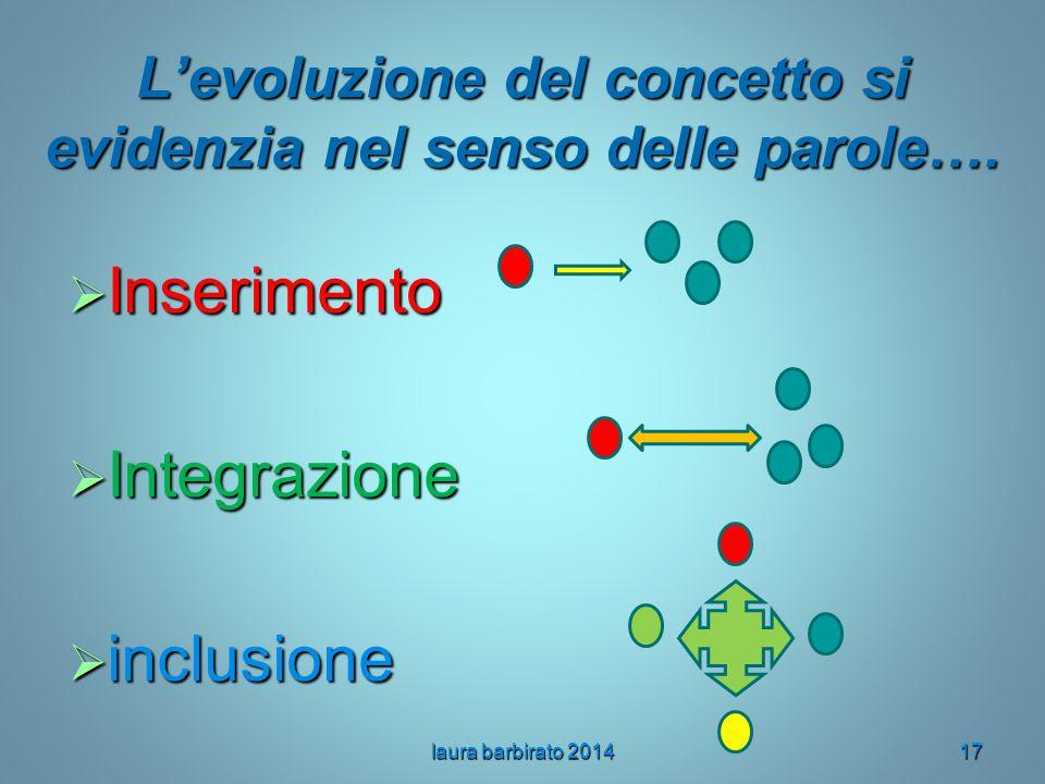 L'evoluzione del concetto si evidenzia nel senso delle parole….  Inserimento  Integrazione  inclusione laura barbirato 201417