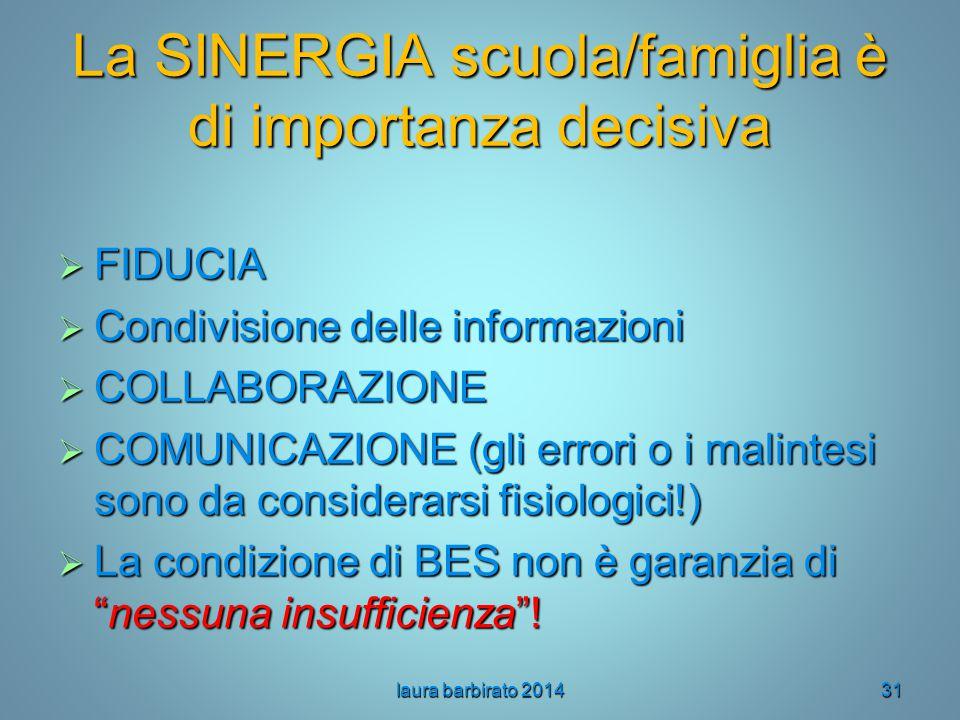 La SINERGIA scuola/famiglia è di importanza decisiva  FIDUCIA  Condivisione delle informazioni  COLLABORAZIONE  COMUNICAZIONE (gli errori o i mali