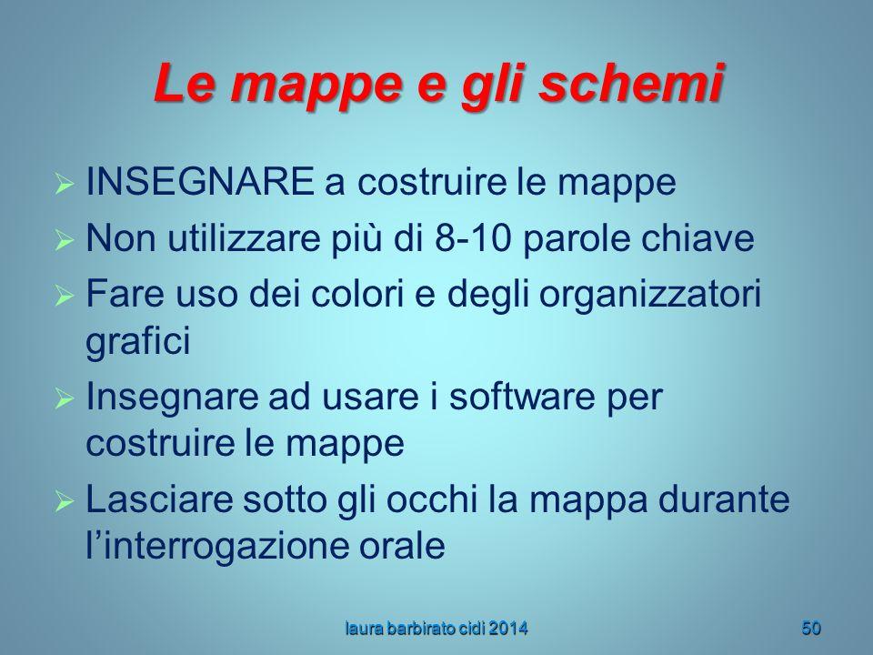 Le mappe e gli schemi   INSEGNARE a costruire le mappe   Non utilizzare più di 8-10 parole chiave   Fare uso dei colori e degli organizzatori gr