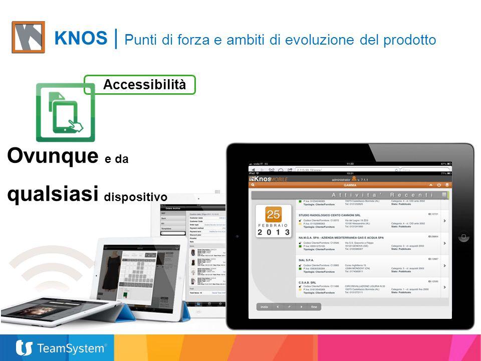 Accessibilità Ovunque e da qualsiasi dispositivo KNOS | Punti di forza e ambiti di evoluzione del prodotto