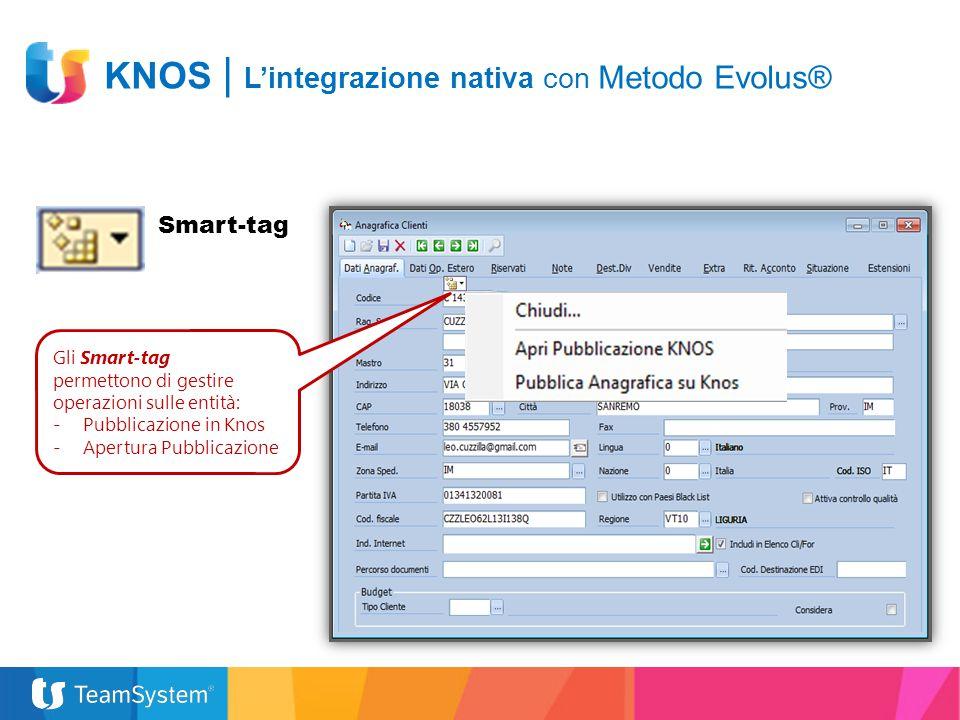 Smart-tag Gli Smart-tag permettono di gestire operazioni sulle entità: -Pubblicazione in Knos -Apertura Pubblicazione KNOS | L'integrazione nativa con