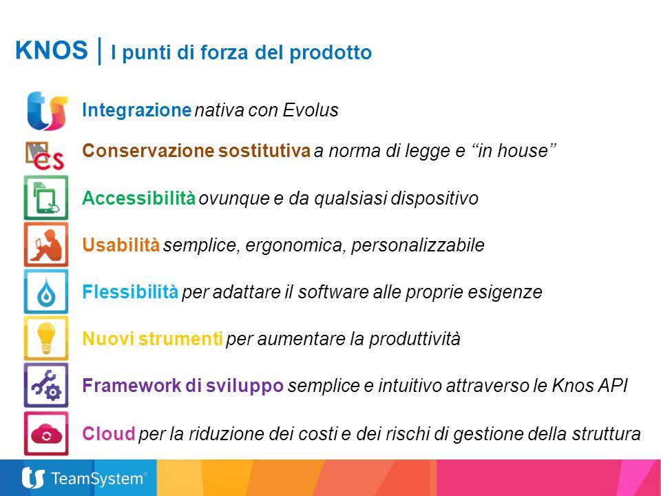 KNOS | I punti di forza del prodotto Accessibilità ovunque e da qualsiasi dispositivo Usabilità semplice, ergonomica, personalizzabile Flessibilità pe