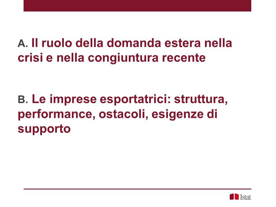 A. Il ruolo della domanda estera nella crisi e nella congiuntura recente B.