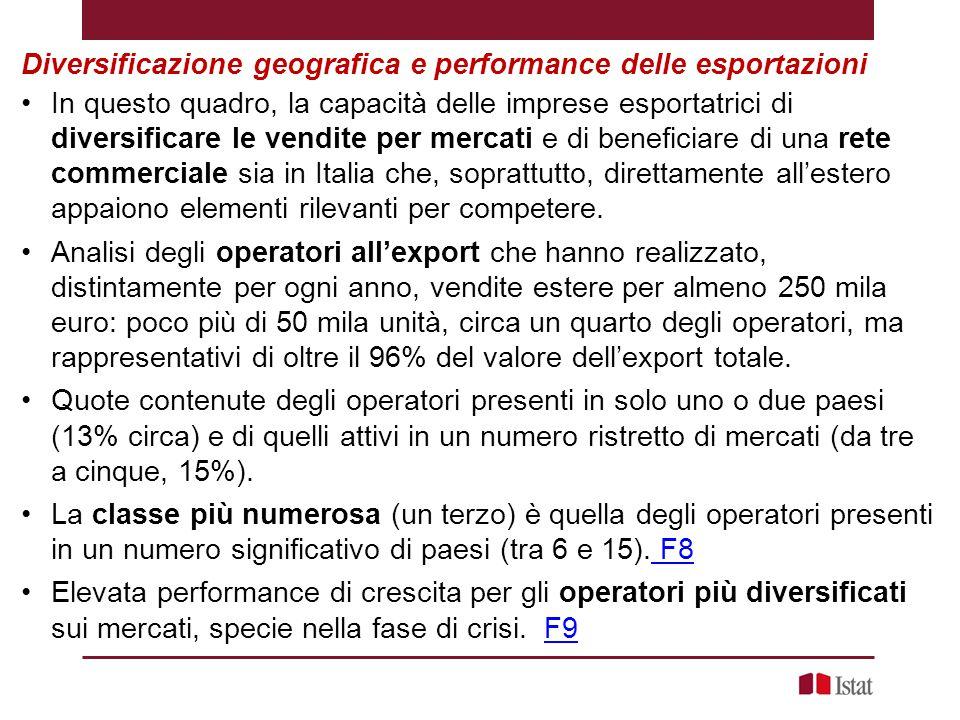 Diversificazione geografica e performance delle esportazioni In questo quadro, la capacità delle imprese esportatrici di diversificare le vendite per mercati e di beneficiare di una rete commerciale sia in Italia che, soprattutto, direttamente all'estero appaiono elementi rilevanti per competere.