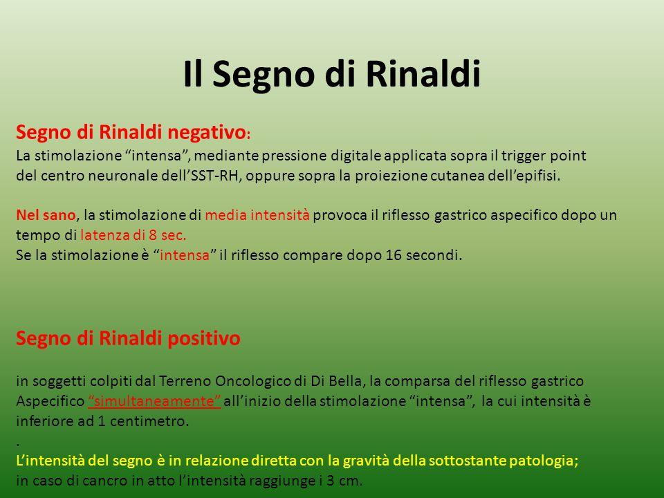 Il Segno di Rinaldi Segno di Rinaldi negativo : La stimolazione intensa , mediante pressione digitale applicata sopra il trigger point del centro neuronale dell'SST-RH, oppure sopra la proiezione cutanea dell'epifisi.