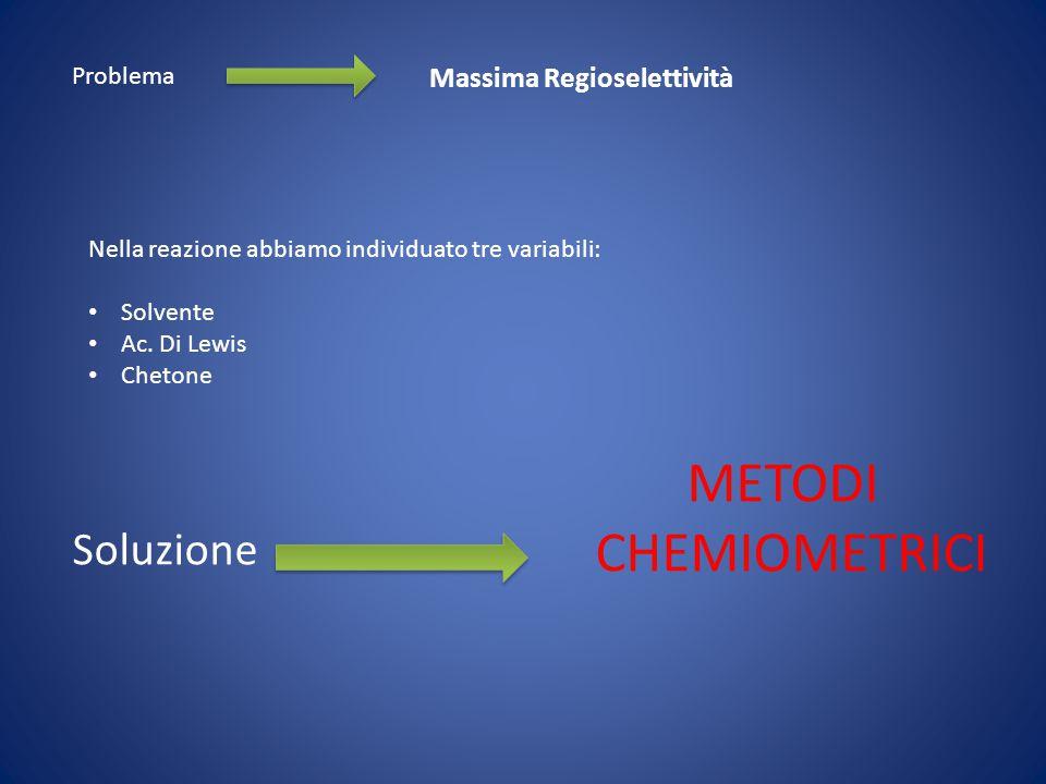 Problema Massima Regioselettività Nella reazione abbiamo individuato tre variabili: Solvente Ac. Di Lewis Chetone Soluzione METODI CHEMIOMETRICI