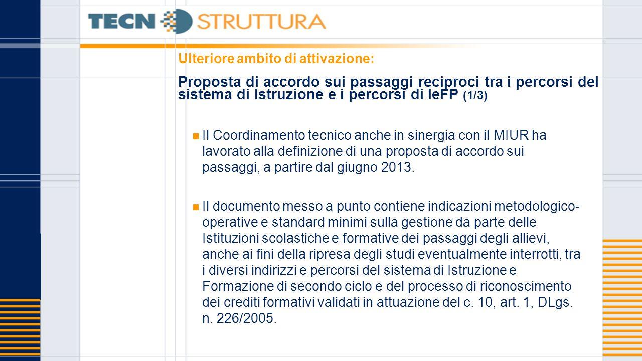 Ulteriore ambito di attivazione: Proposta di accordo sui passaggi reciproci tra i percorsi del sistema di Istruzione e i percorsi di IeFP (1/3) Il Coordinamento tecnico anche in sinergia con il MIUR ha lavorato alla definizione di una proposta di accordo sui passaggi, a partire dal giugno 2013.