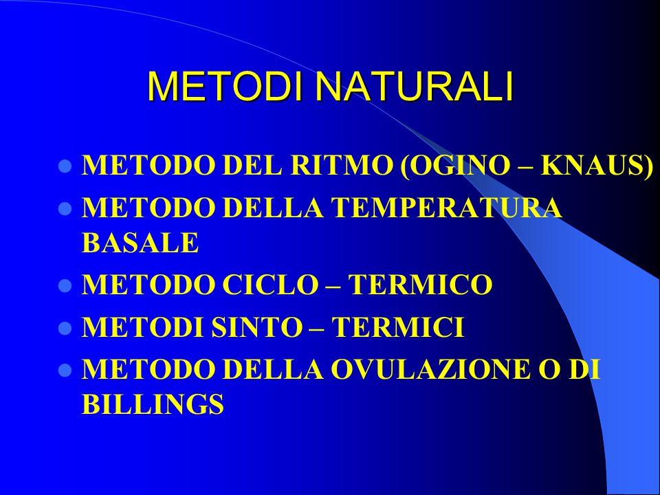 METODI NATURALI METODO DEL RITMO (OGINO – KNAUS) METODO DELLA TEMPERATURA BASALE METODO CICLO – TERMICO METODI SINTO – TERMICI METODO DELLA OVULAZIONE O DI BILLINGS