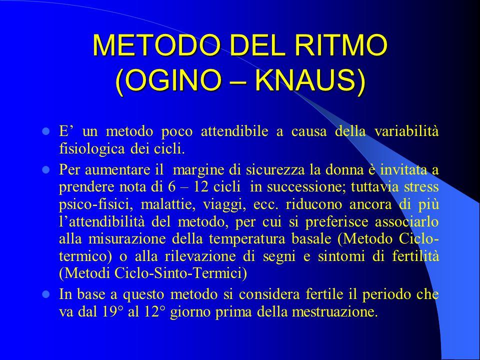 METODO DEL RITMO (OGINO – KNAUS) E' un metodo poco attendibile a causa della variabilità fisiologica dei cicli.