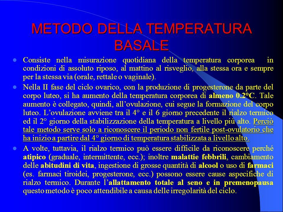 METODO DELLA TEMPERATURA BASALE Consiste nella misurazione quotidiana della temperatura corporea in condizioni di assoluto riposo, al mattino al risveglio, alla stessa ora e sempre per la stessa via (orale, rettale o vaginale).