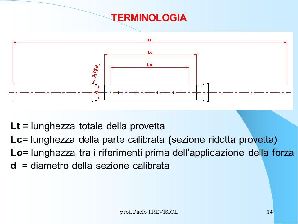 prof. Paolo TREVISIOL14 TERMINOLOGIA Lt = lunghezza totale della provetta Lc= lunghezza della parte calibrata (sezione ridotta provetta) Lo= lunghezza