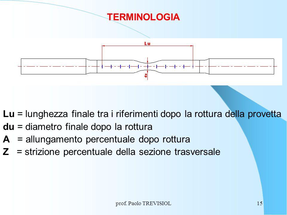 prof. Paolo TREVISIOL15 TERMINOLOGIA Lu = lunghezza finale tra i riferimenti dopo la rottura della provetta du = diametro finale dopo la rottura A = a
