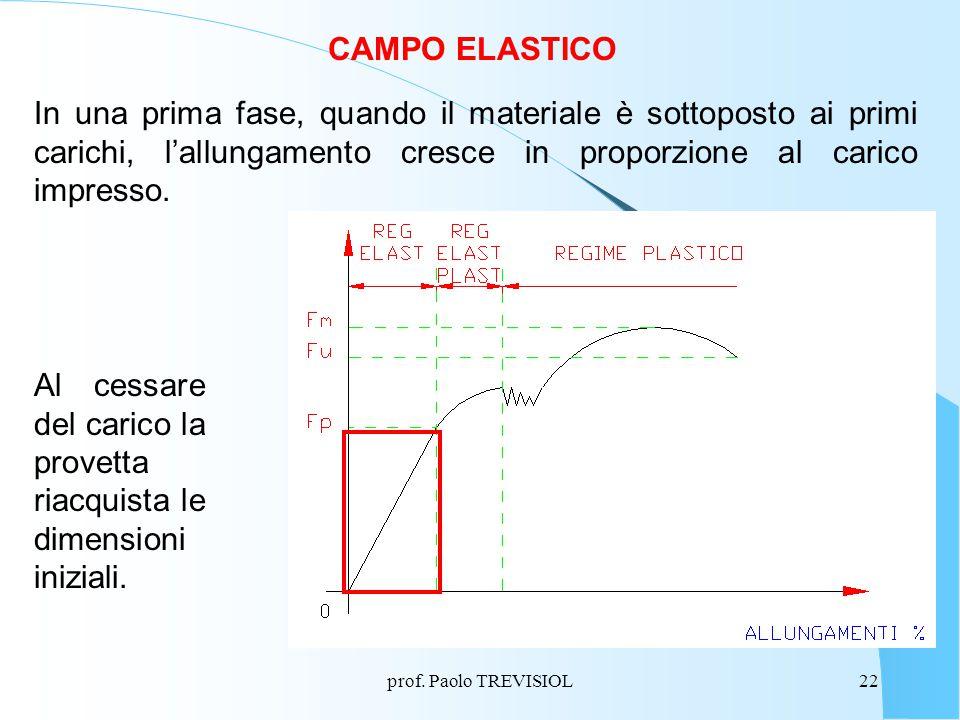 prof. Paolo TREVISIOL22 CAMPO ELASTICO In una prima fase, quando il materiale è sottoposto ai primi carichi, l'allungamento cresce in proporzione al c