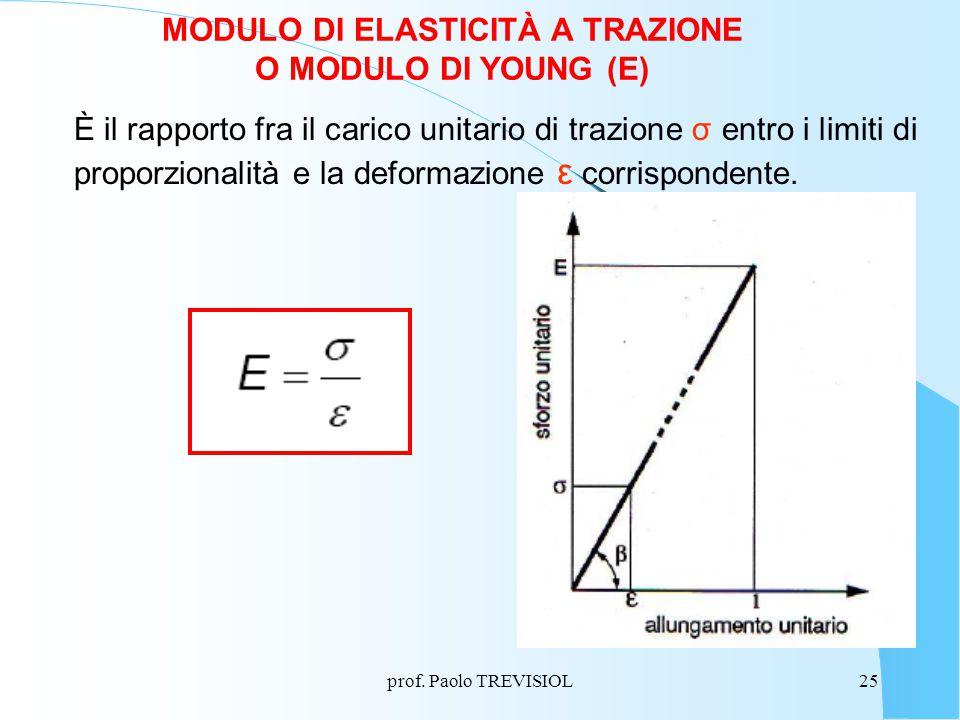 prof. Paolo TREVISIOL25 MODULO DI ELASTICITÀ A TRAZIONE O MODULO DI YOUNG (E) È il rapporto fra il carico unitario di trazione σ entro i limiti di pro