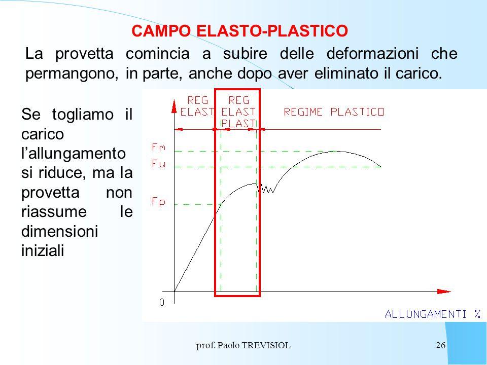 prof. Paolo TREVISIOL26 CAMPO ELASTO-PLASTICO La provetta comincia a subire delle deformazioni che permangono, in parte, anche dopo aver eliminato il