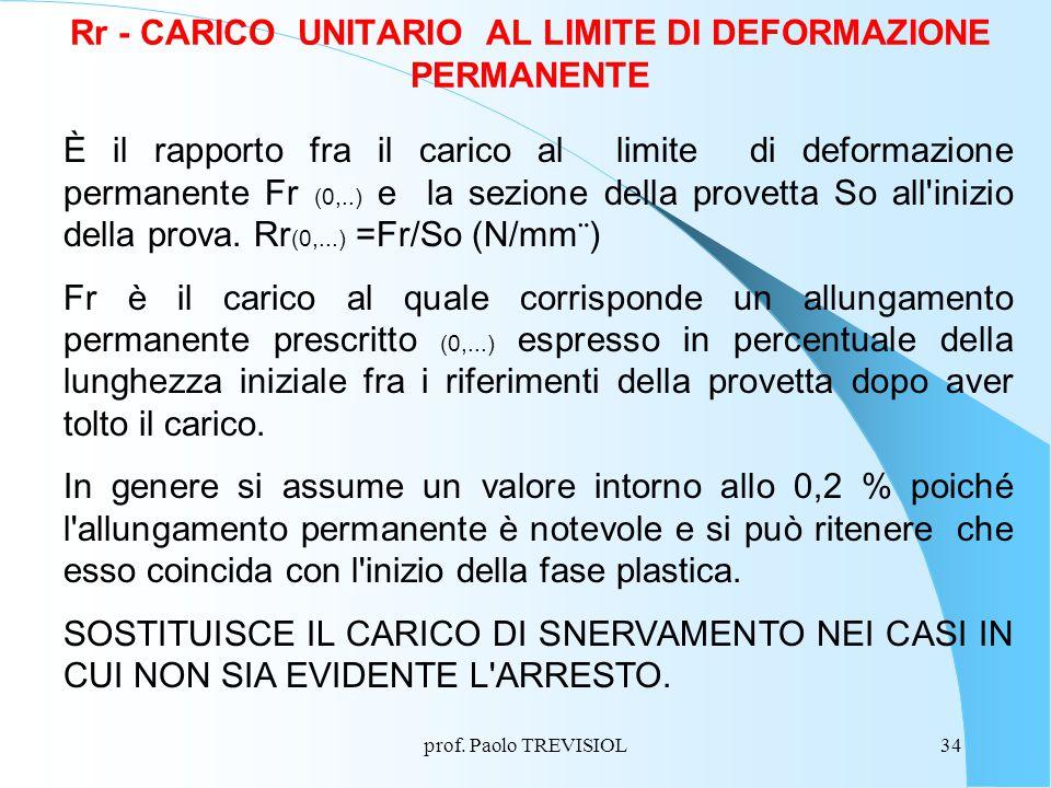prof. Paolo TREVISIOL34 Rr - CARICO UNITARIO AL LIMITE DI DEFORMAZIONE PERMANENTE È il rapporto fra il carico al limite di deformazione permanente Fr