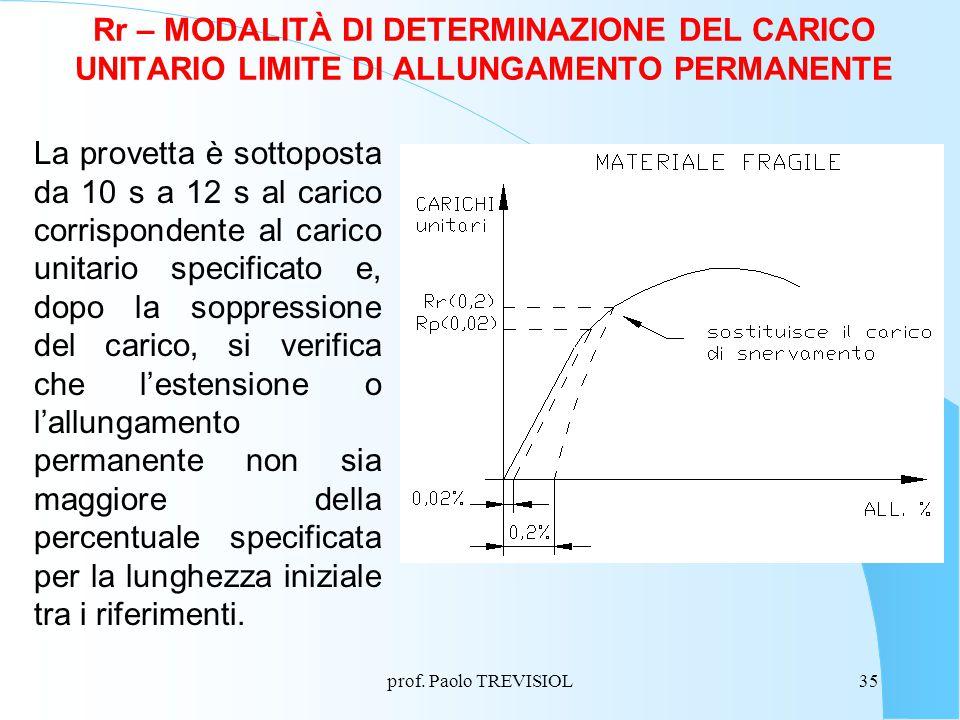 prof. Paolo TREVISIOL35 Rr – MODALITÀ DI DETERMINAZIONE DEL CARICO UNITARIO LIMITE DI ALLUNGAMENTO PERMANENTE La provetta è sottoposta da 10 s a 12 s