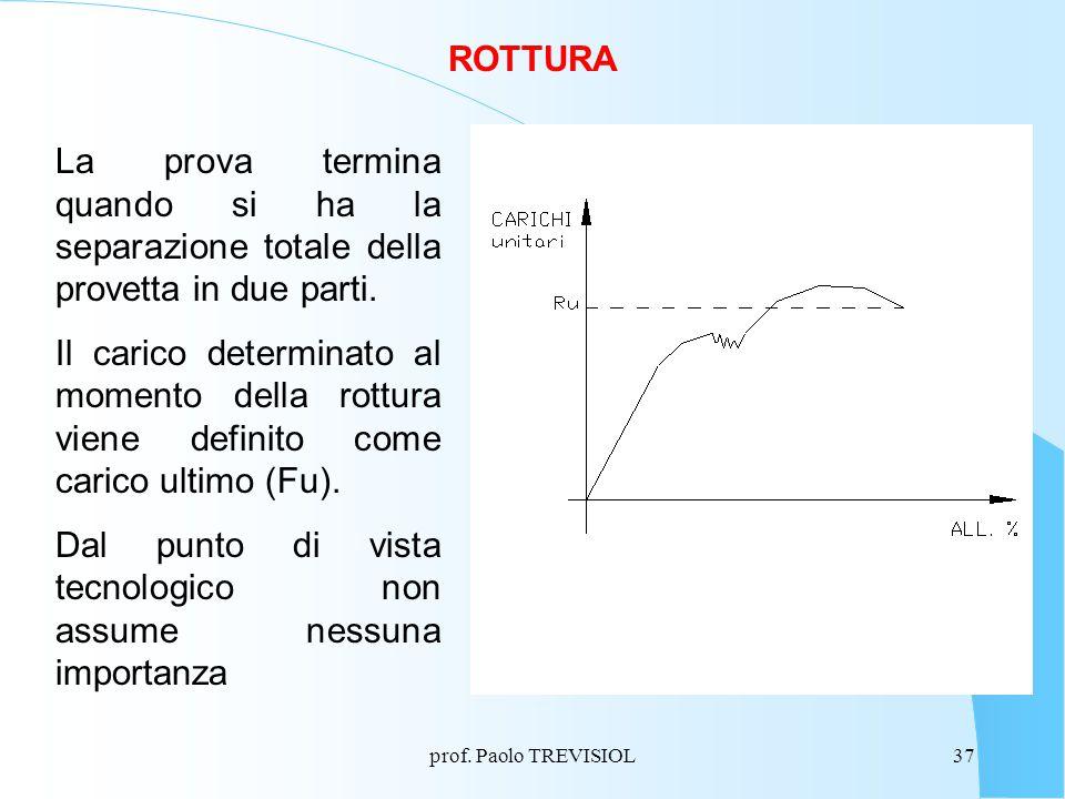 prof. Paolo TREVISIOL37 ROTTURA La prova termina quando si ha la separazione totale della provetta in due parti. Il carico determinato al momento dell
