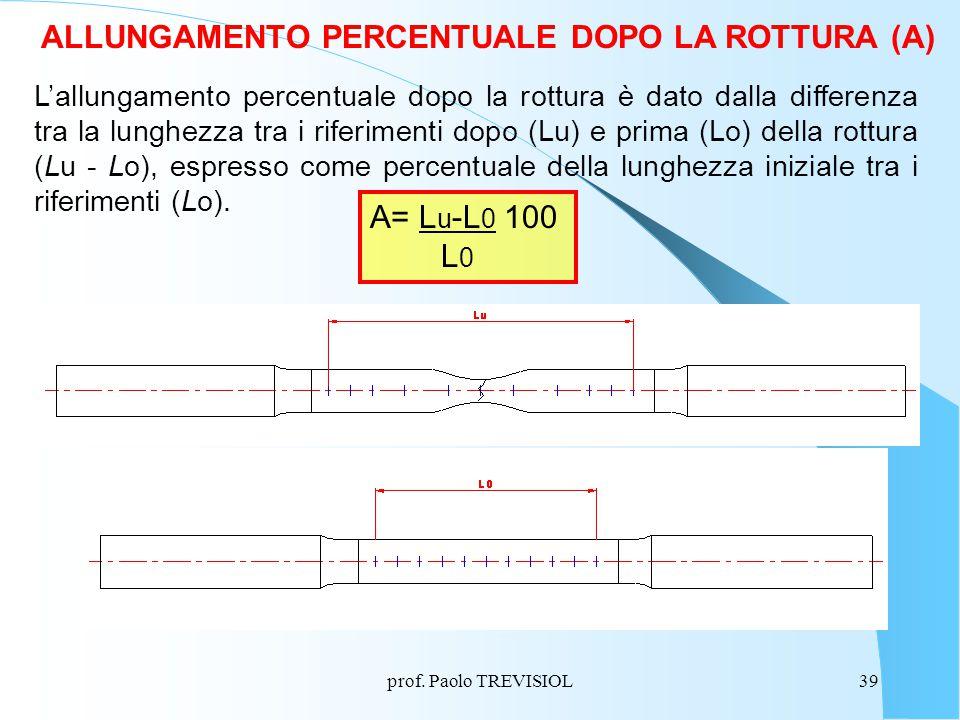 prof. Paolo TREVISIOL39 ALLUNGAMENTO PERCENTUALE DOPO LA ROTTURA (A) L'allungamento percentuale dopo la rottura è dato dalla differenza tra la lunghez