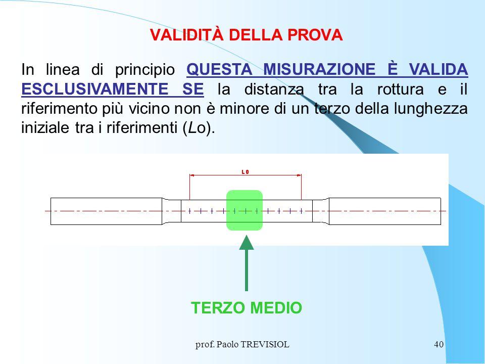 prof. Paolo TREVISIOL40 VALIDITÀ DELLA PROVA In linea di principio QUESTA MISURAZIONE È VALIDA ESCLUSIVAMENTE SE la distanza tra la rottura e il rifer