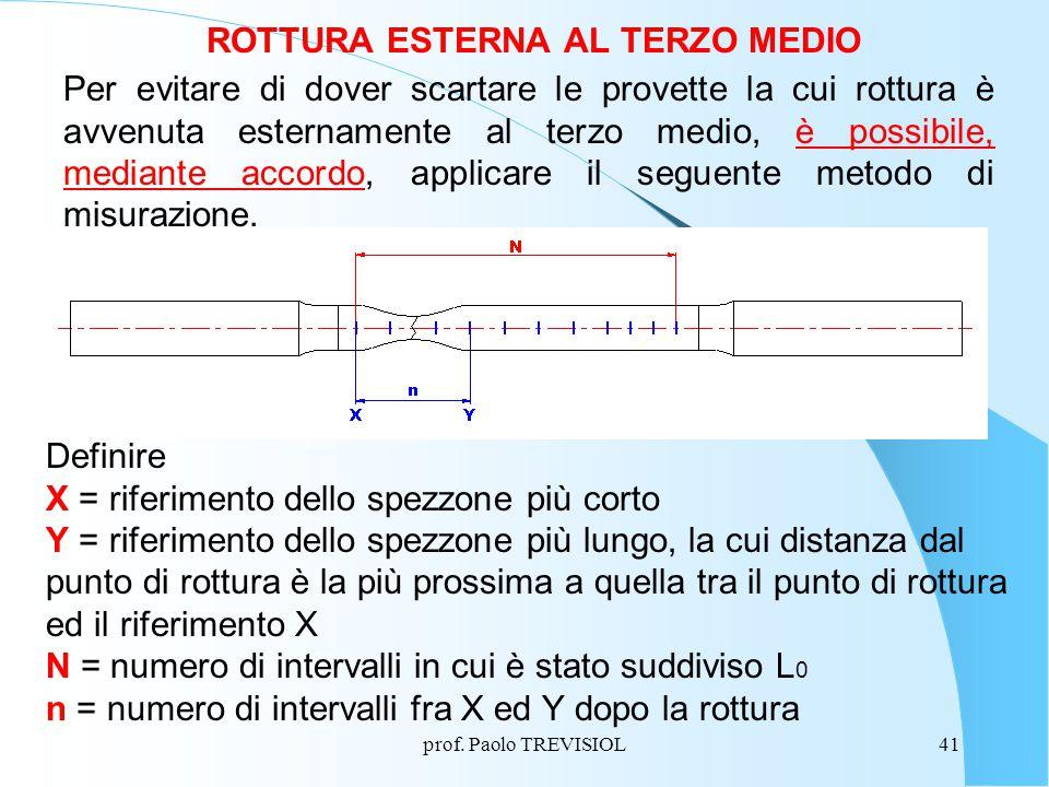 prof. Paolo TREVISIOL41 ROTTURA ESTERNA AL TERZO MEDIO Per evitare di dover scartare le provette la cui rottura è avvenuta esternamente al terzo medio