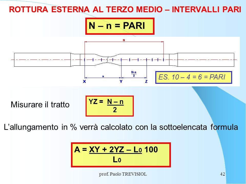 prof. Paolo TREVISIOL42 ROTTURA ESTERNA AL TERZO MEDIO – INTERVALLI PARI Misurare il tratto L'allungamento in % verrà calcolato con la sottoelencata f