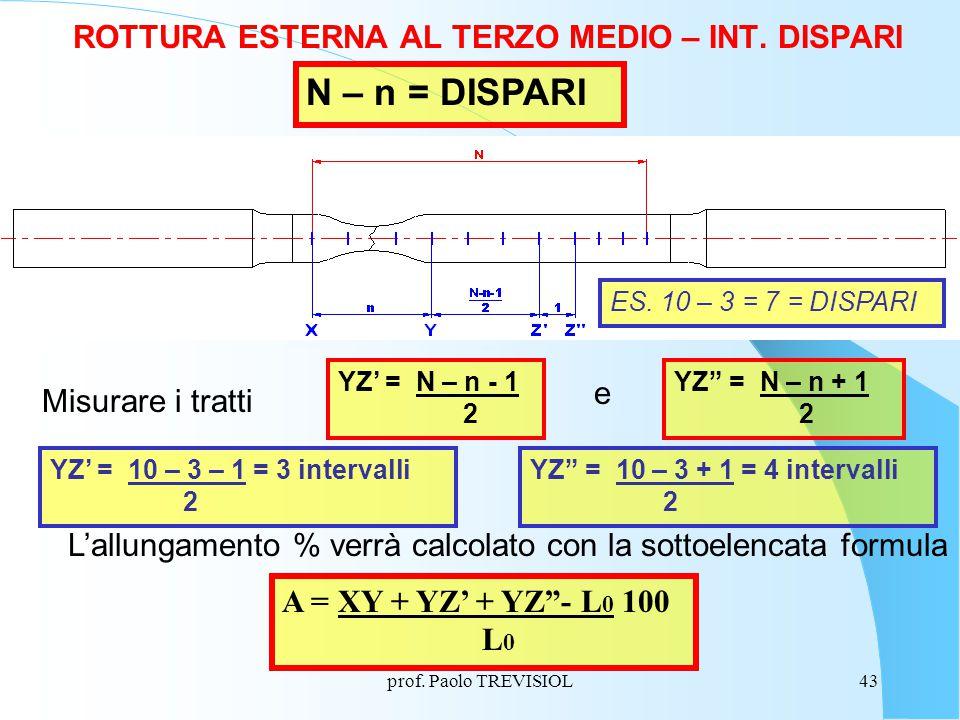 prof. Paolo TREVISIOL43 ROTTURA ESTERNA AL TERZO MEDIO – INT. DISPARI Misurare i tratti L'allungamento % verrà calcolato con la sottoelencata formula