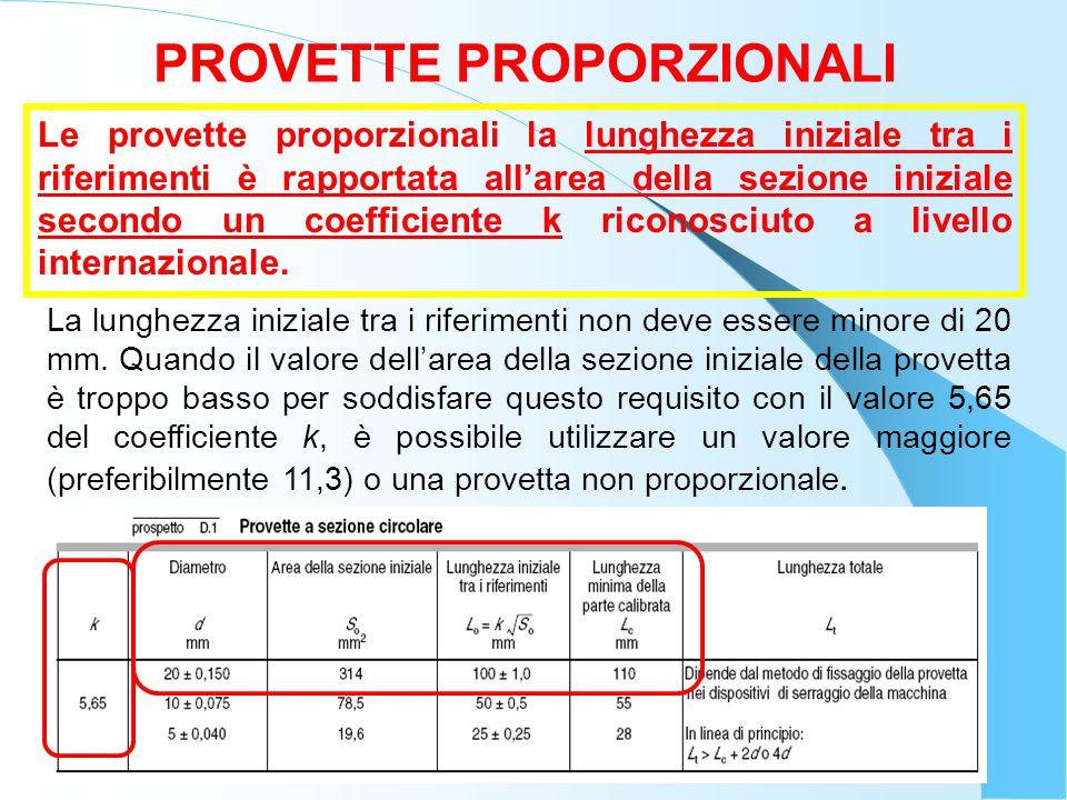prof. Paolo TREVISIOL7 PROVETTE PROPORZIONALI Le provette proporzionali la lunghezza iniziale tra i riferimenti è rapportata all'area della sezione in