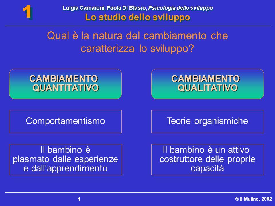 Luigia Camaioni, Paola Di Blasio, Psicologia dello sviluppo Lo studio dello sviluppo © Il Mulino, 2002 1 1 1 Teorie organismiche Il bambino è plasmato