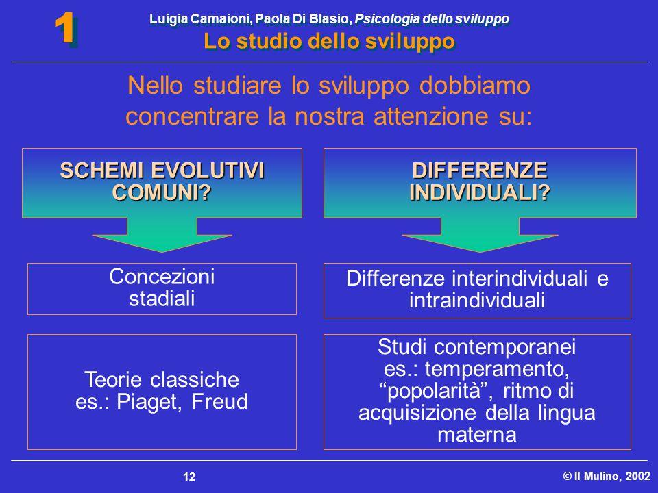 Luigia Camaioni, Paola Di Blasio, Psicologia dello sviluppo Lo studio dello sviluppo © Il Mulino, 2002 1 1 12 Teorie classiche es.: Piaget, Freud SCHE