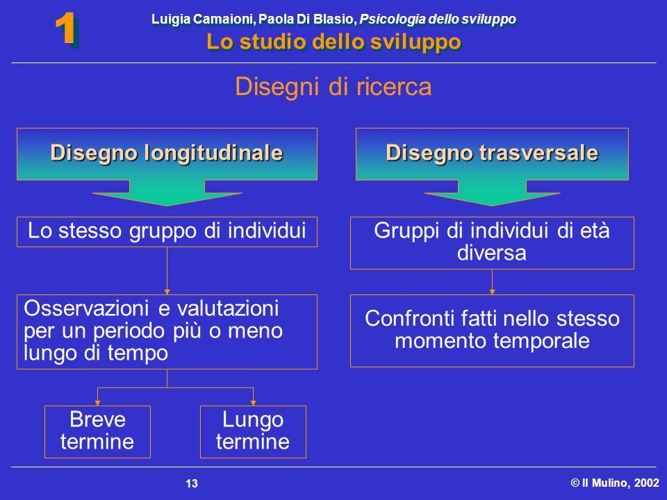 Luigia Camaioni, Paola Di Blasio, Psicologia dello sviluppo Lo studio dello sviluppo © Il Mulino, 2002 1 1 13 Disegno longitudinale Disegno trasversal
