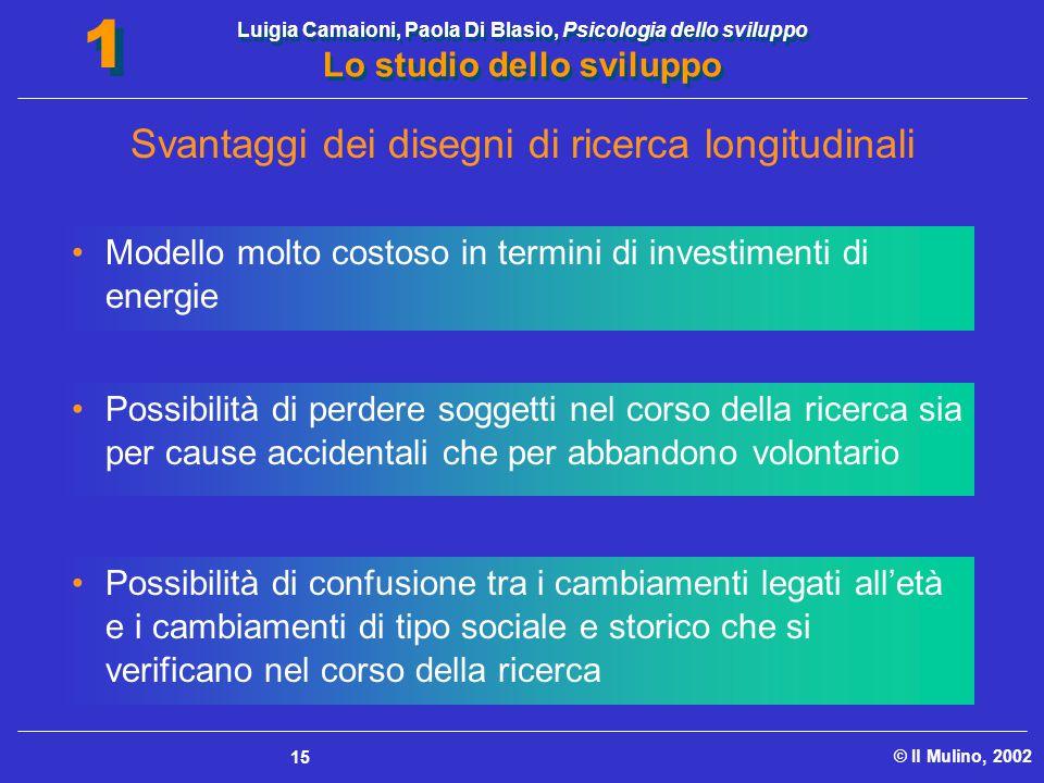 Luigia Camaioni, Paola Di Blasio, Psicologia dello sviluppo Lo studio dello sviluppo © Il Mulino, 2002 1 1 15 Modello molto costoso in termini di inve