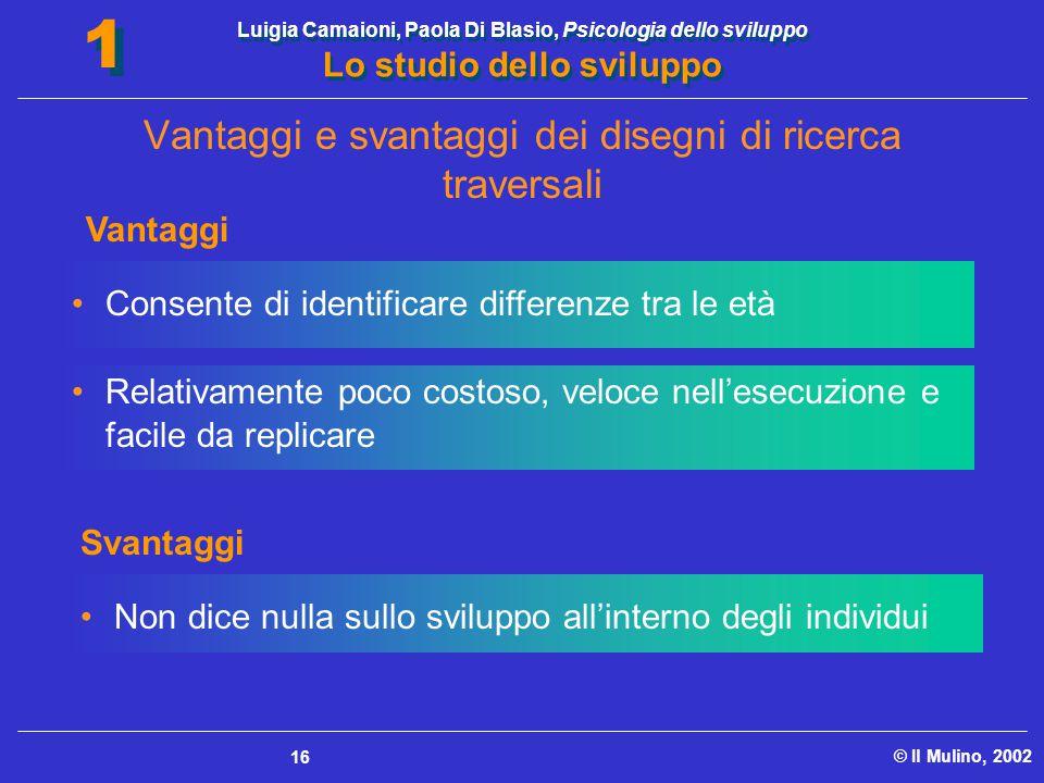 Luigia Camaioni, Paola Di Blasio, Psicologia dello sviluppo Lo studio dello sviluppo © Il Mulino, 2002 1 1 16 Consente di identificare differenze tra