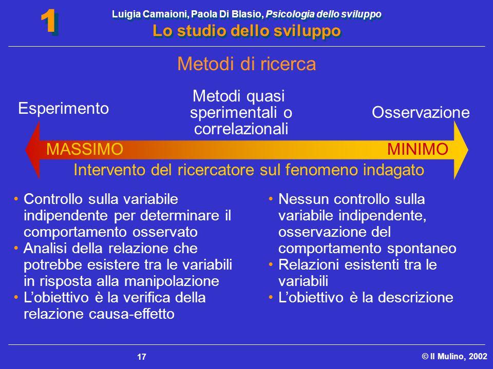 Luigia Camaioni, Paola Di Blasio, Psicologia dello sviluppo Lo studio dello sviluppo © Il Mulino, 2002 1 1 17 MASSIMOMINIMO Intervento del ricercatore