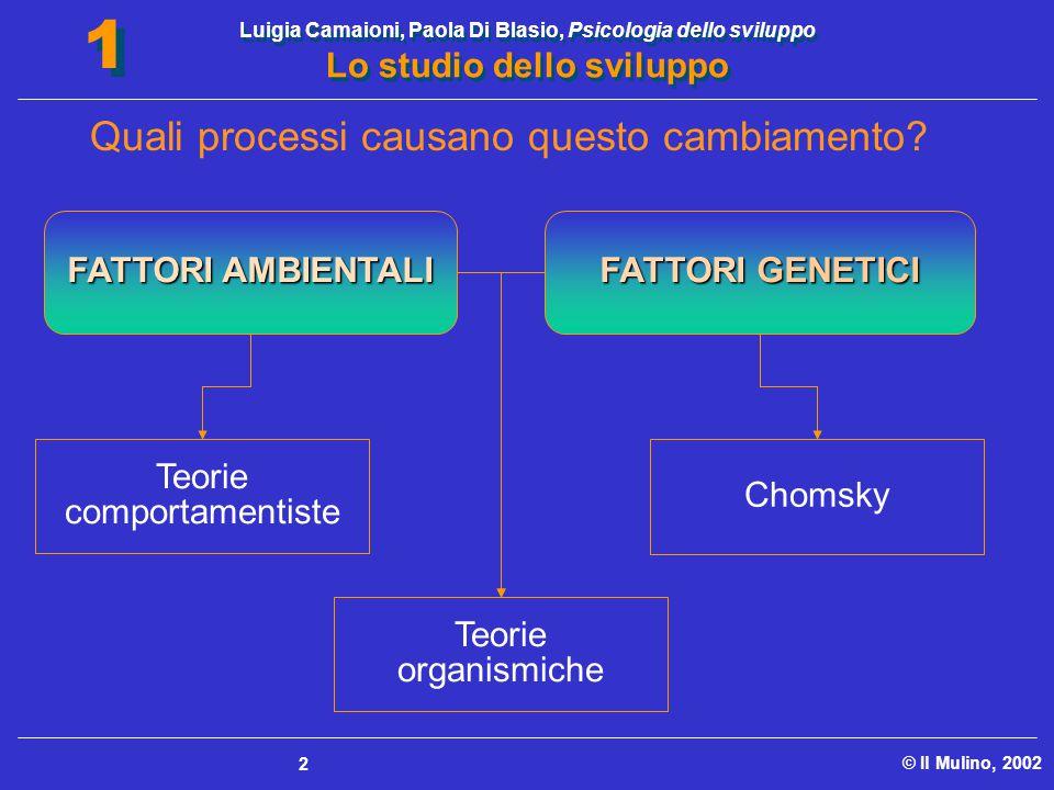 Luigia Camaioni, Paola Di Blasio, Psicologia dello sviluppo Lo studio dello sviluppo © Il Mulino, 2002 1 1 2 Chomsky Teorie comportamentiste Teorie or