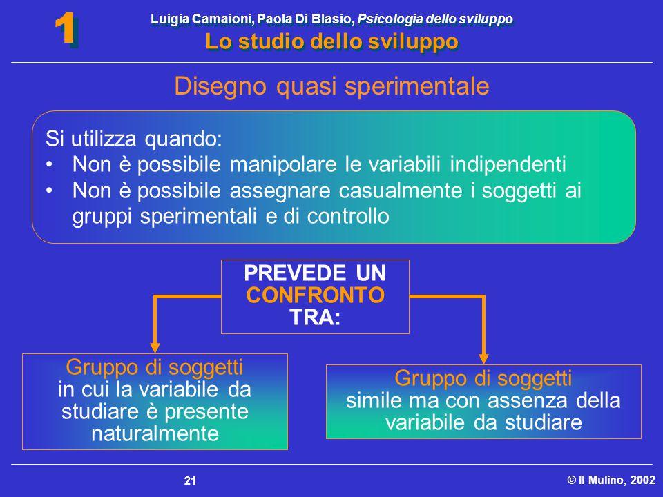 Luigia Camaioni, Paola Di Blasio, Psicologia dello sviluppo Lo studio dello sviluppo © Il Mulino, 2002 1 1 21 Gruppo di soggetti in cui la variabile d