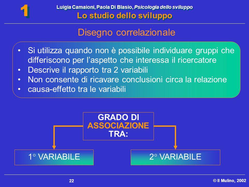 Luigia Camaioni, Paola Di Blasio, Psicologia dello sviluppo Lo studio dello sviluppo © Il Mulino, 2002 1 1 22 1° VARIABILE2° VARIABILE Si utilizza qua