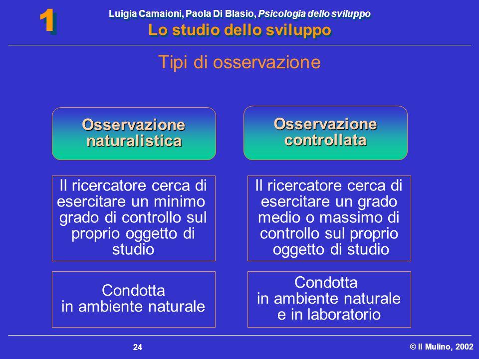 Luigia Camaioni, Paola Di Blasio, Psicologia dello sviluppo Lo studio dello sviluppo © Il Mulino, 2002 1 1 24 Il ricercatore cerca di esercitare un mi