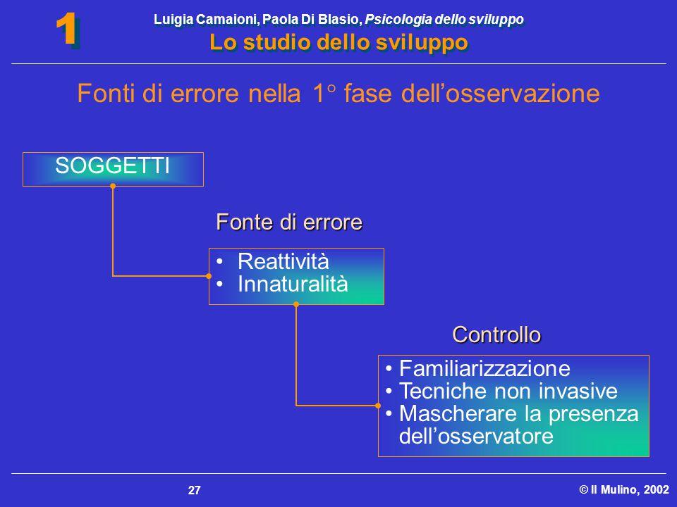 Luigia Camaioni, Paola Di Blasio, Psicologia dello sviluppo Lo studio dello sviluppo © Il Mulino, 2002 1 1 27 Fonte di errore Reattività Innaturalità