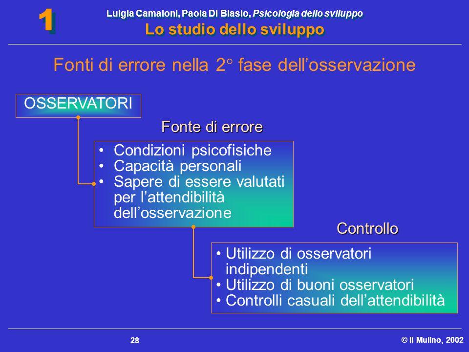 Luigia Camaioni, Paola Di Blasio, Psicologia dello sviluppo Lo studio dello sviluppo © Il Mulino, 2002 1 1 28 Condizioni psicofisiche Capacità persona